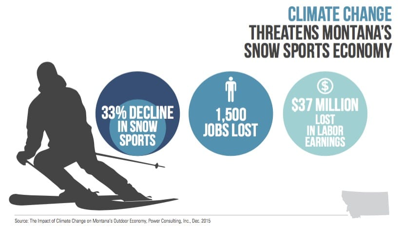 Copy of Outdoor Infographics_skiing