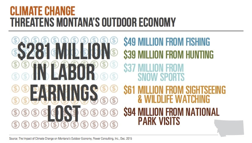 Copy of Outdoor_Infographics_earnings