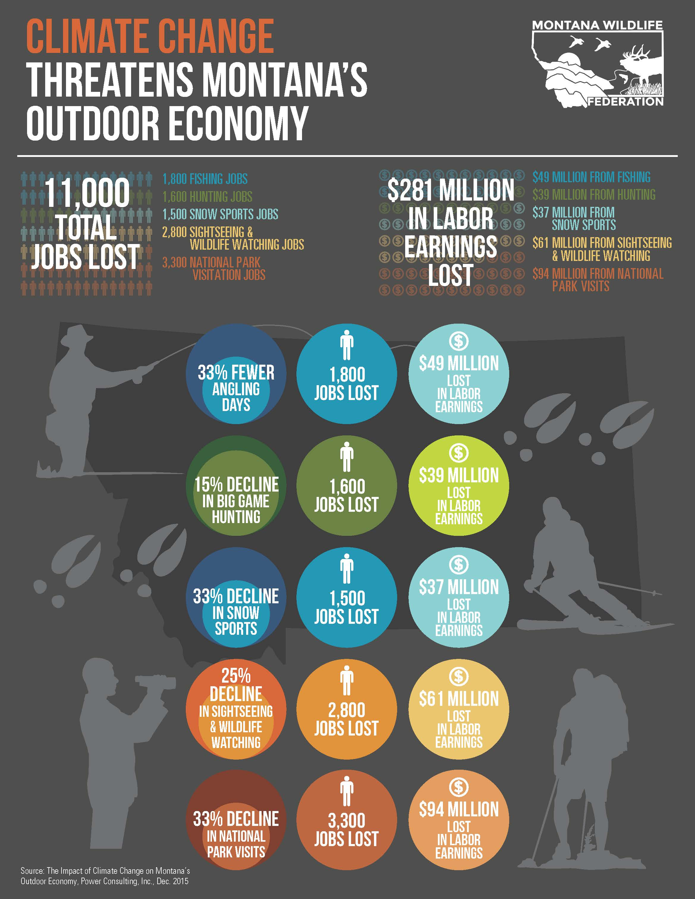Copy of Outdoor_Infographics_full page