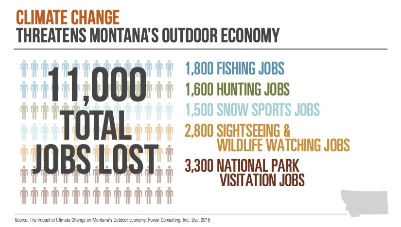 Copy of Outdoor_Infographics_jobs