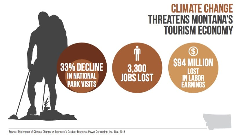 Copy of Outdoor_Infographics_tourism
